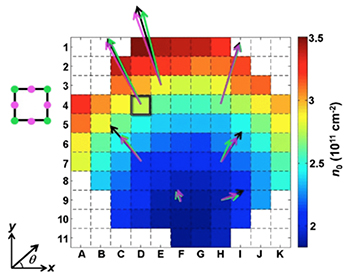 A density color map of a two-inch wafer, calibrated by dicing into samples and measuring the local density of various samples.