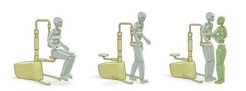A figure showing a patient resting on the KineAssist, walking, and working with the aid of a physical therapist.