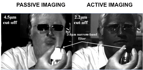A Center for Quantum Devices researcher holds a heater and a narrow-band filter centered at 3.6µm. The heater can be seen when imaged with the band-pass detectors sensitive up to 4.5µm (left), but not in the ones with shorter detection wavelengths up to 2.2µm (right).