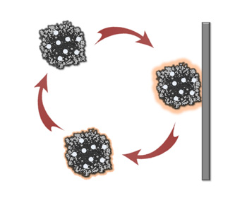 "In fluidized electrocatalysis, catalytic particles work in rotation and they are only momentarily ""electrified"" when they collide with the electrode, leading to improved fatigue-resistance."
